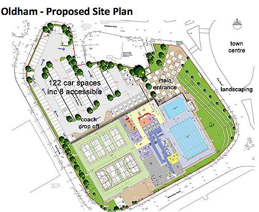 The layout of the proposed �15 million Oldham Sports Centre and its grounds, with 122 car spaces